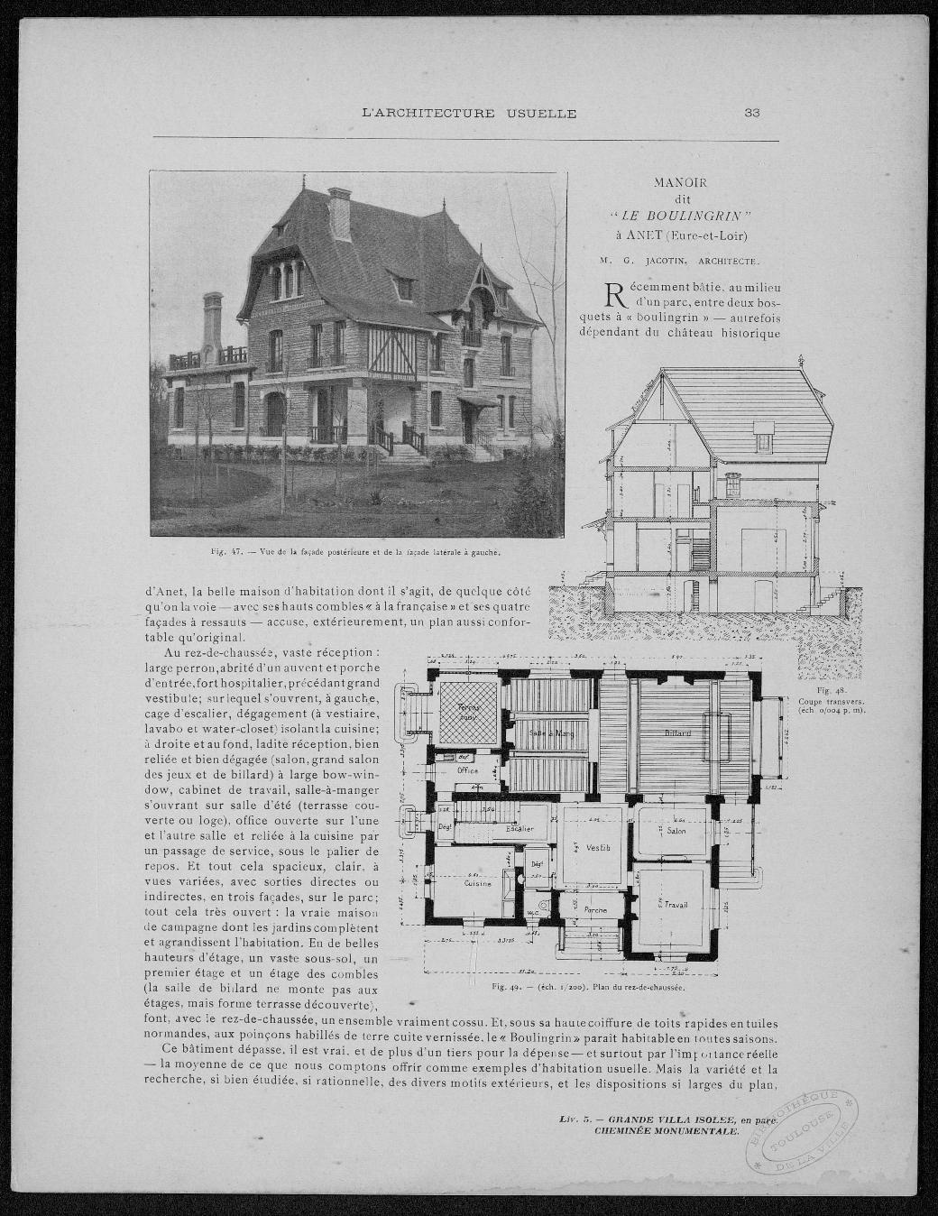 Architecture Usuelle |