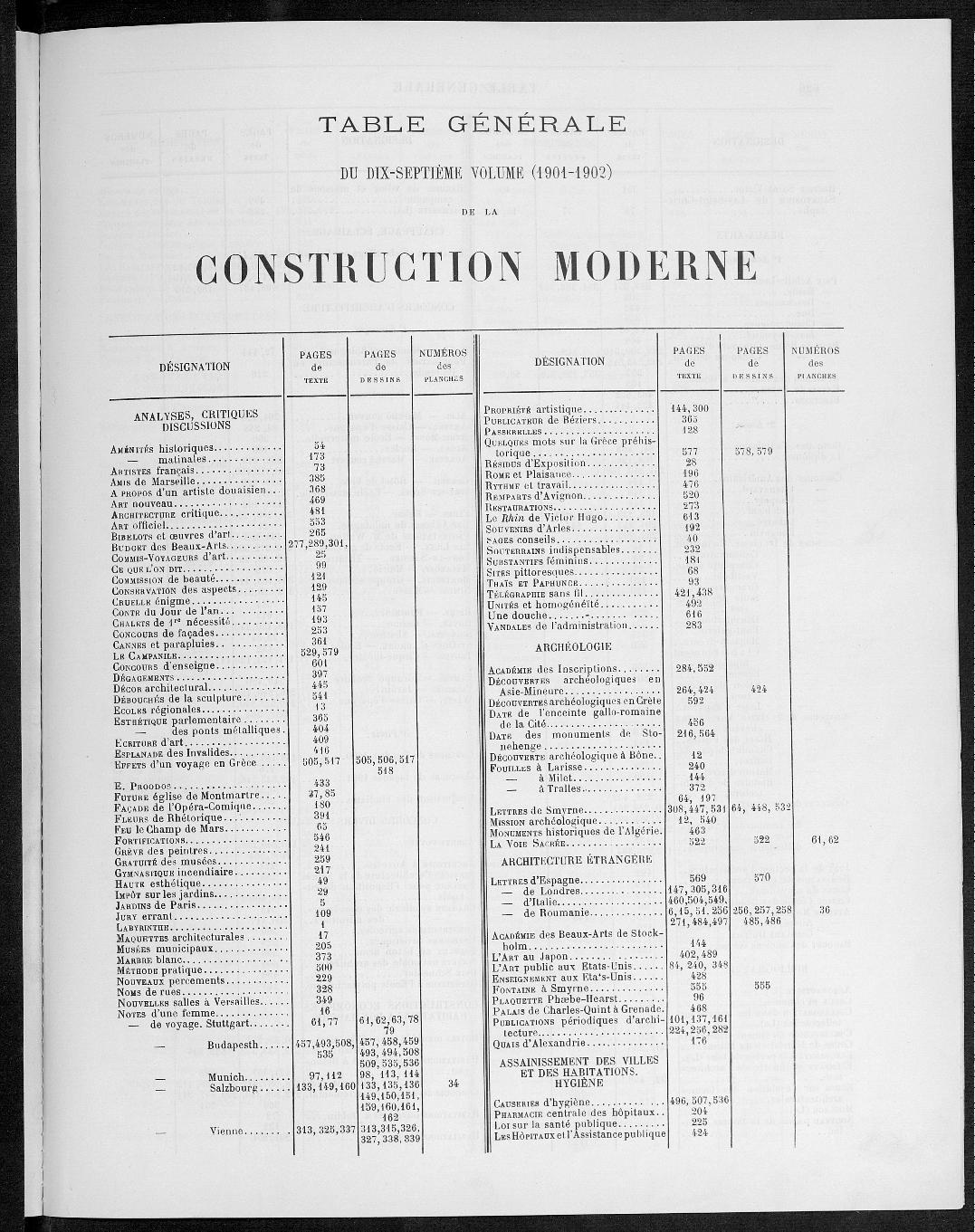 LA CONSTRUCTION MODERNE  