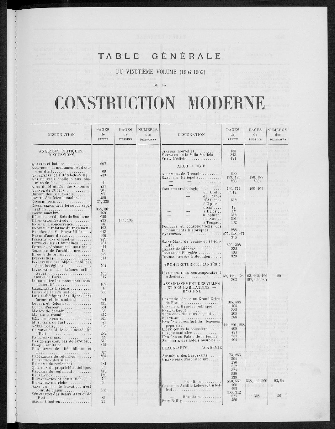 LA CONSTRUCTION MODERNE |
