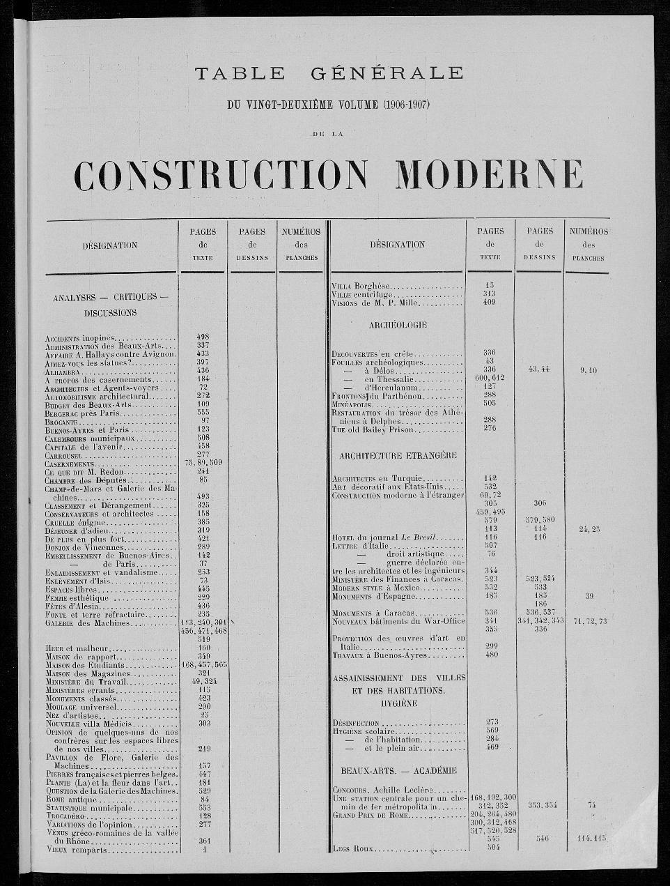 LA CONSTRUCTION MODERNE |
