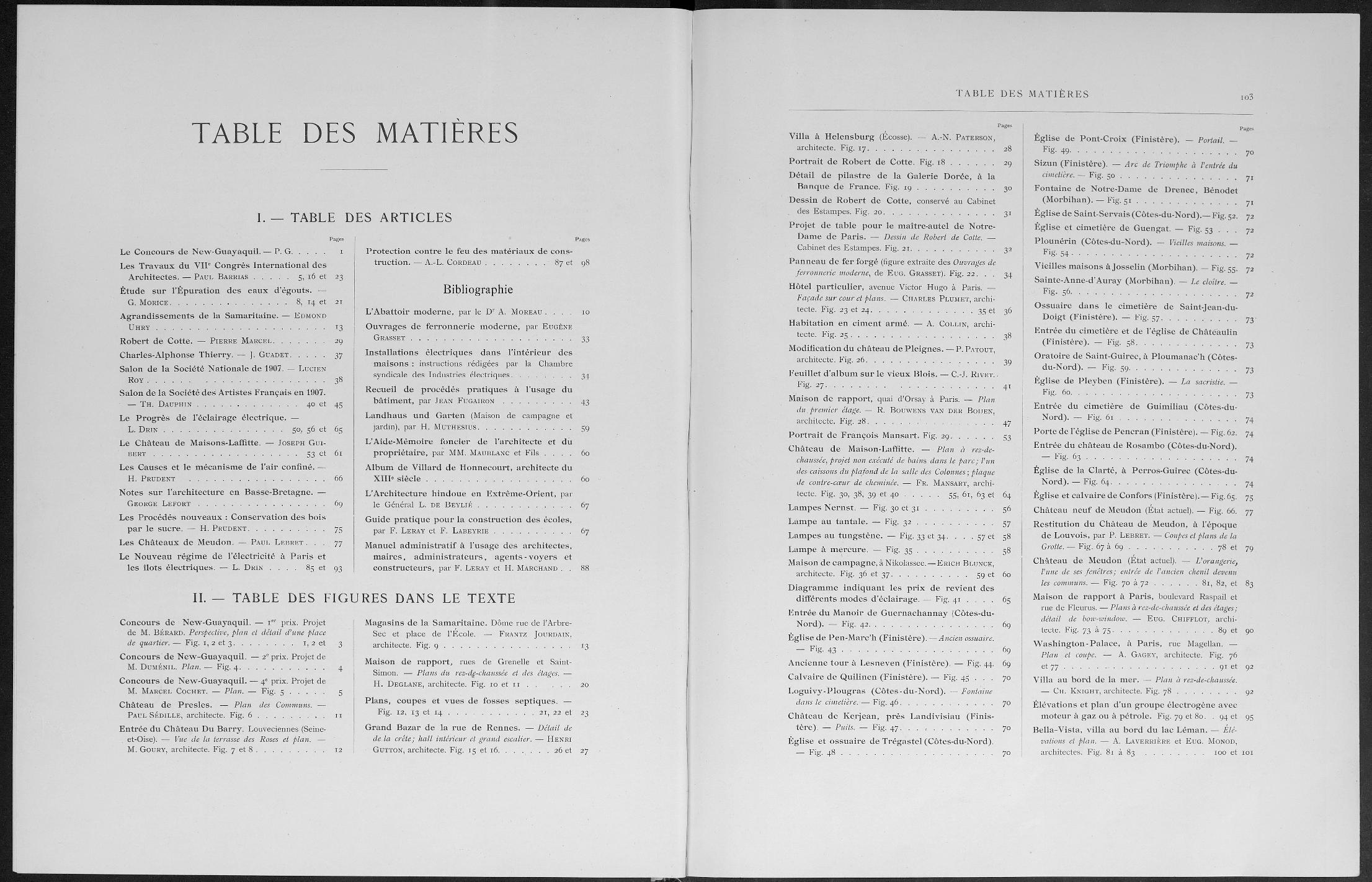 L'Architecte, Index, 1907 |