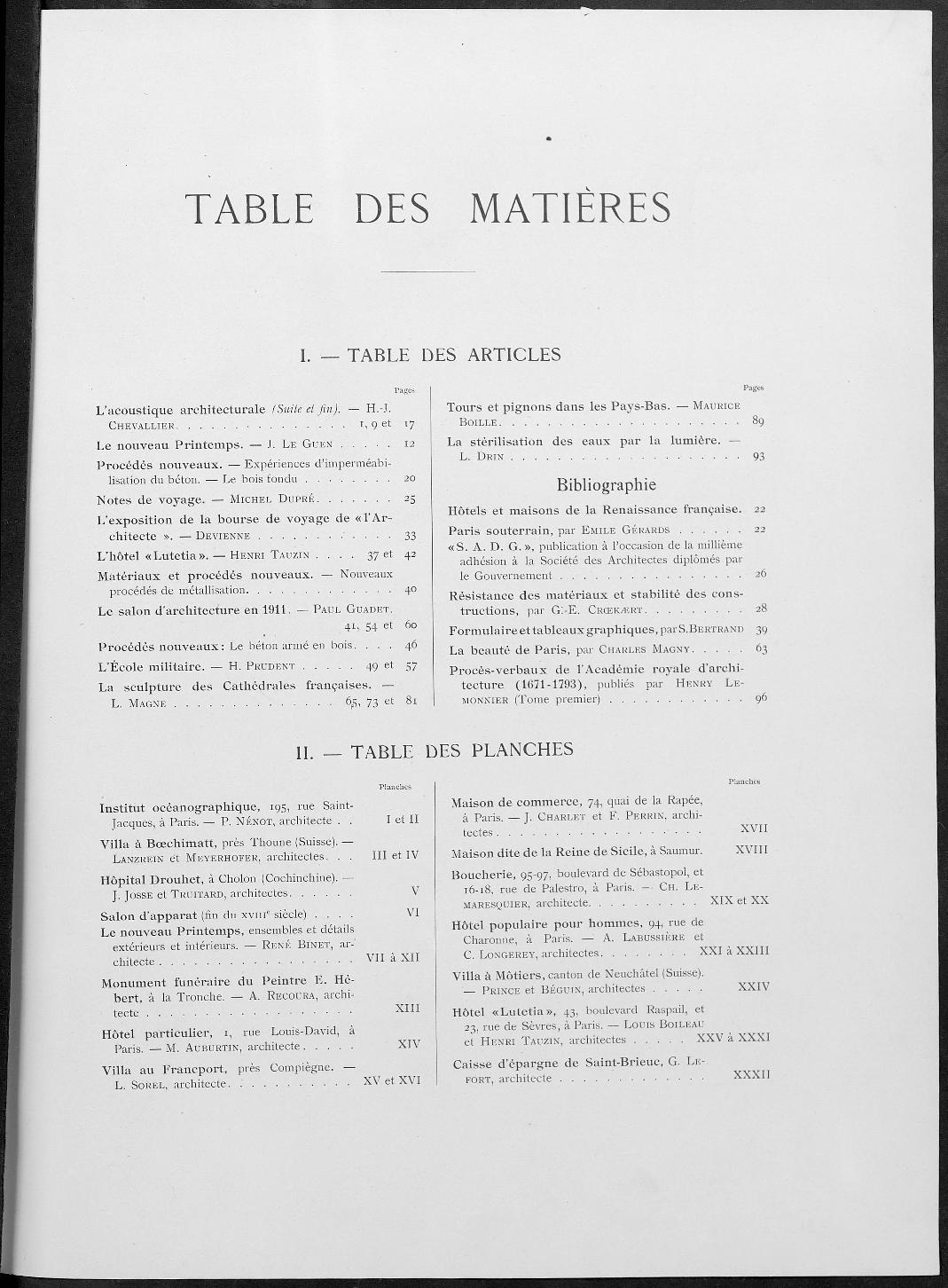L'Architecte, Index, 1911 |