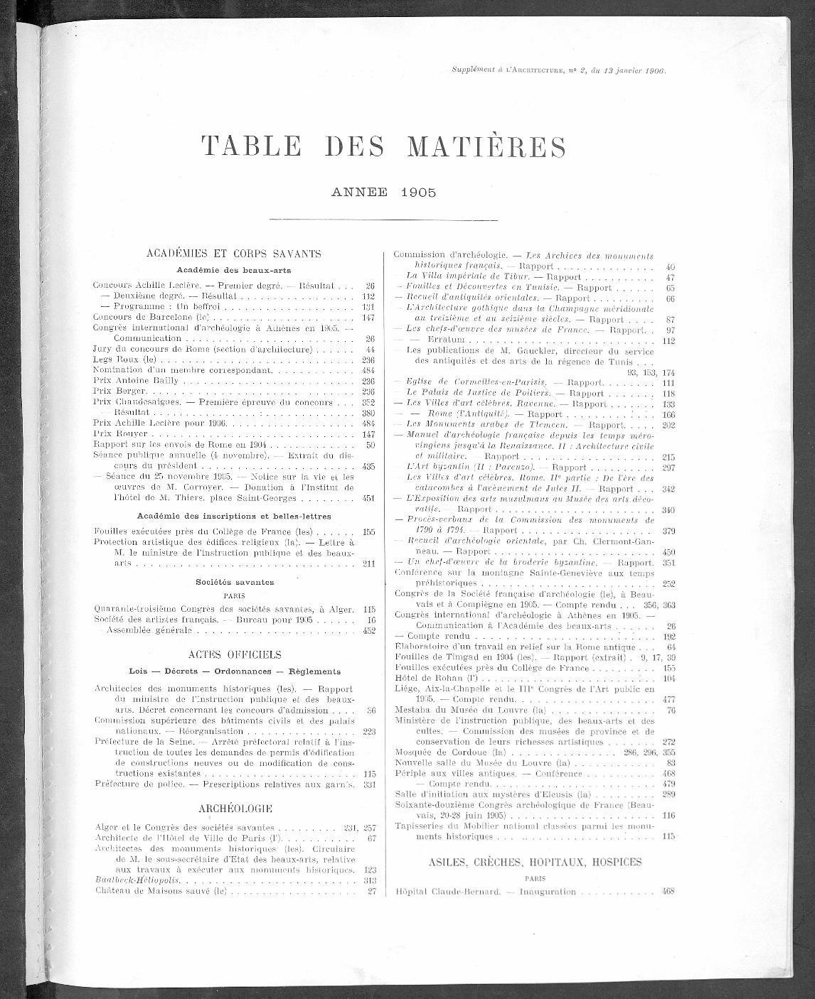 L'Architecture, Index, 1905 |