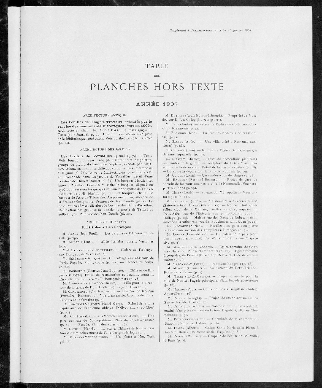L'Architecture, Index, 1907 |